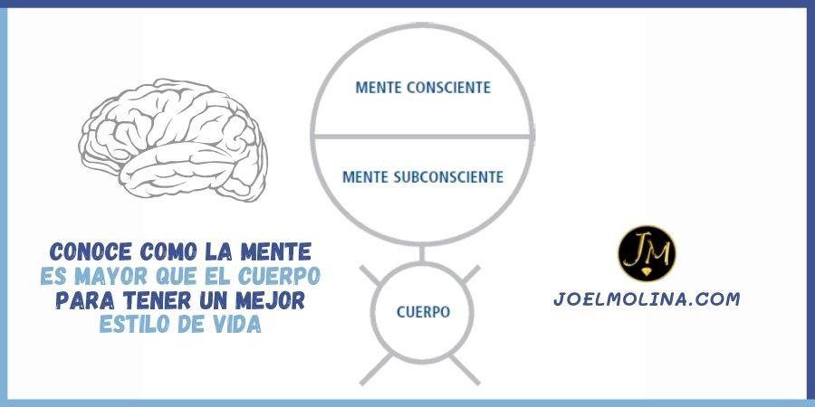 Conoce como la Mente es Mayor que el Cuerpo para Tener un Mejor Estilo de Vida - Joel Molina